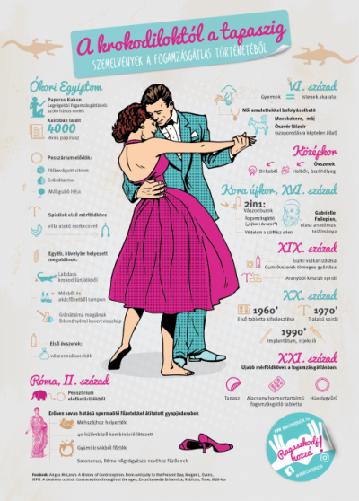 Ragaszkodj_hozza_Infografika_A_krokodiloktol_a_tapaszig