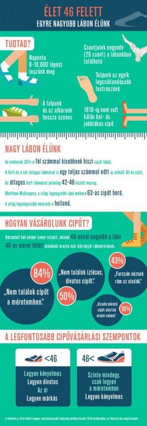 oversize-infografika