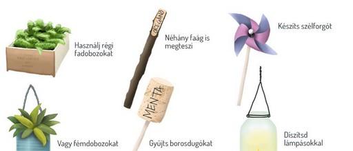 Erkélydíszek, Kép: ShopAlike-infografika
