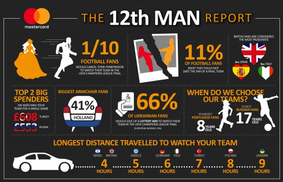 Infografika_12th man