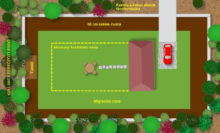 Kullancsmentesítet kerttervezés, Kép: Abatox Kft.