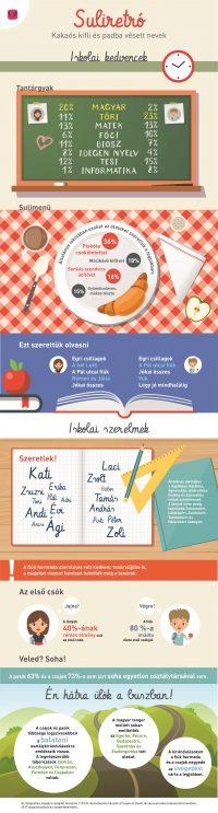 csp-suliretro-infografika-small