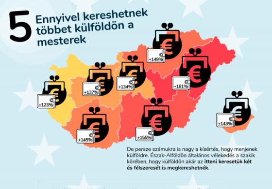hol-a-szaki-infogram