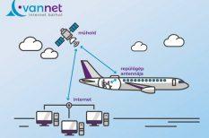internet, laptop, mobiltelefon, repülés, telekommunikáció, wifi