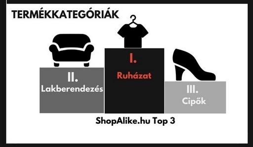 Ezt vettük eddig, Kép: ShopAlike.hu