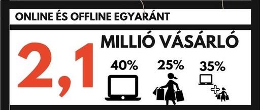 Fekete péntek vásárlói, Kép: ShopAlike.hu