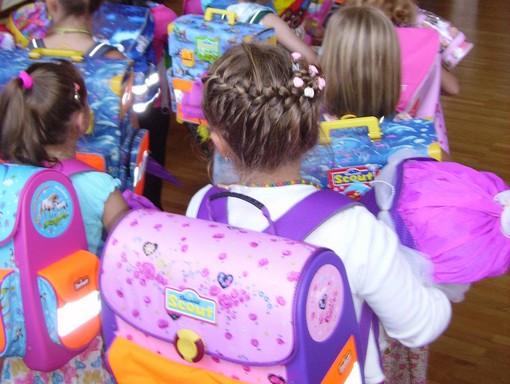 Iskolatáskák gyerekek, Kép wikimedia